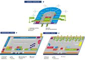 Схема аэропорта / Турция