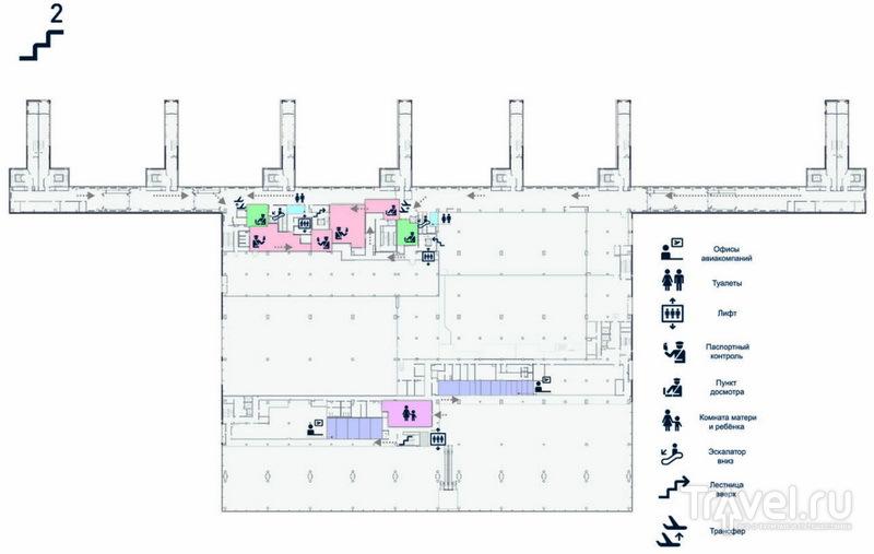 Второй этаж аэровокзала / Россия
