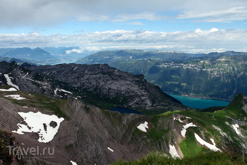 2681 метр / Швейцария