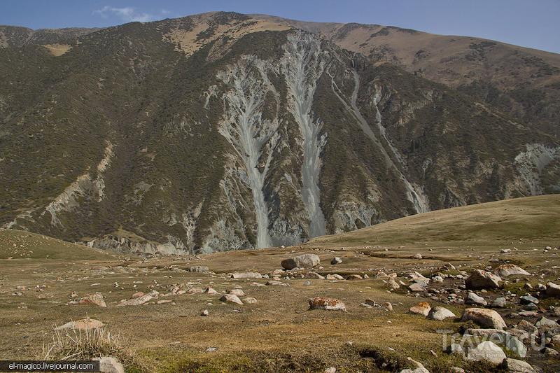 Георгиевское и Семеновское ущелья: Каракол и его достопримечательности / Фото из Киргизии
