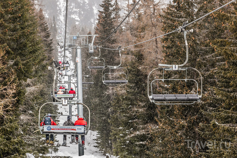 На лыжи в Словакию. Что? Где? Почём? / Словакия