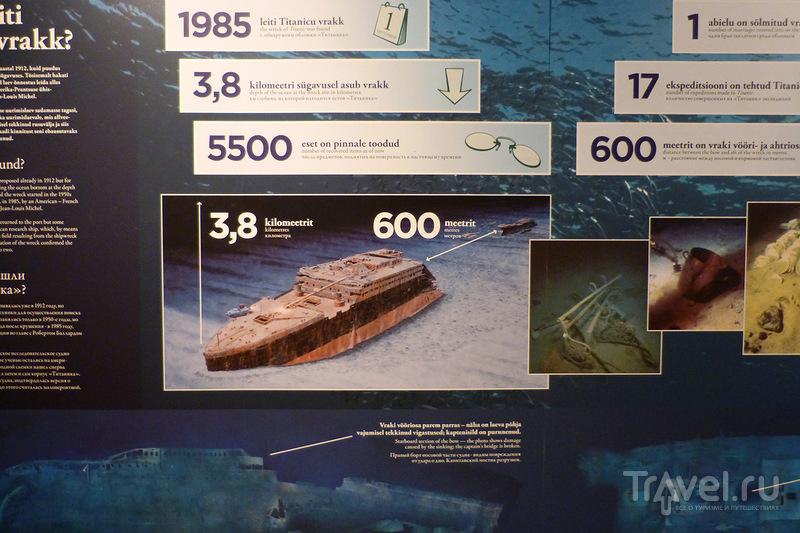 """""""Титаник"""" в Таллине / Эстония"""