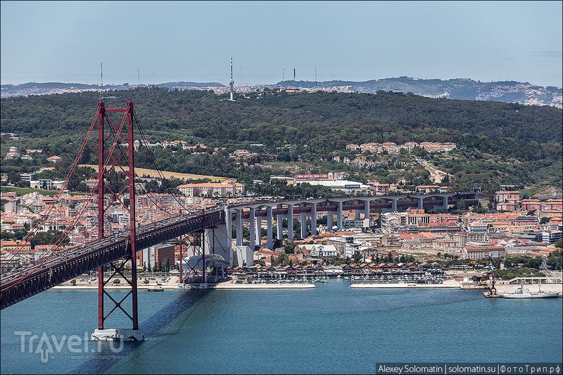 Лиссабон и окрестности с высоты статуи Христа / Фото из Португалии