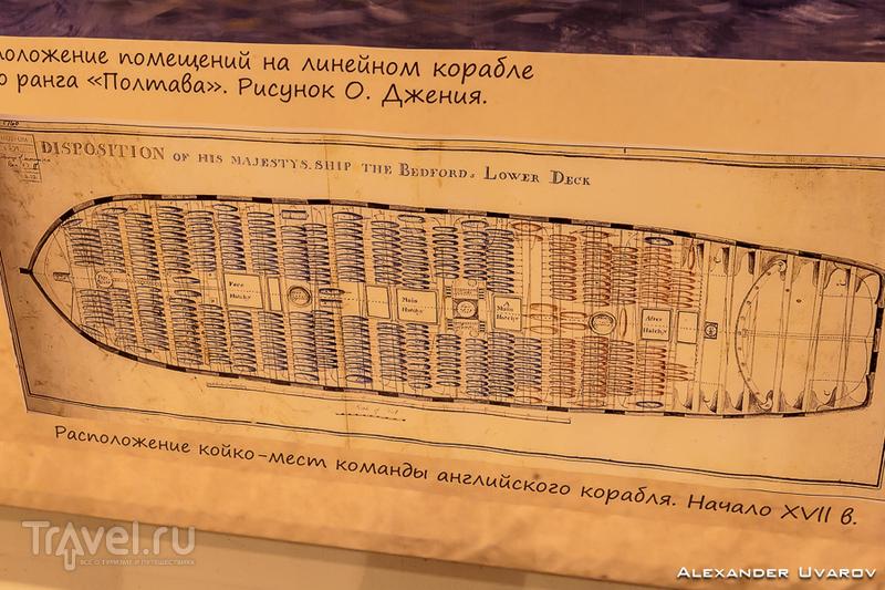 """Посещение верфи исторического судостроения """"Полтава"""" / Россия"""