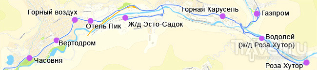 Покатушки на Красной Поляне / Россия