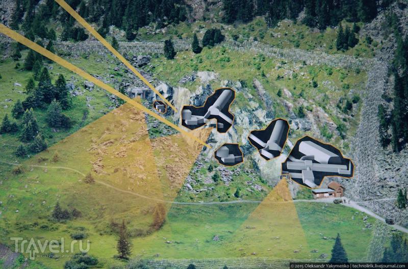 Festung Crestawald: Зона обеспечения / Швейцария