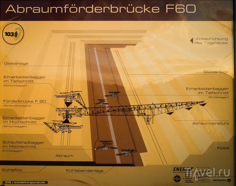 F60 - самая большая самодвижущаяся машина в мире / Фото из Германии