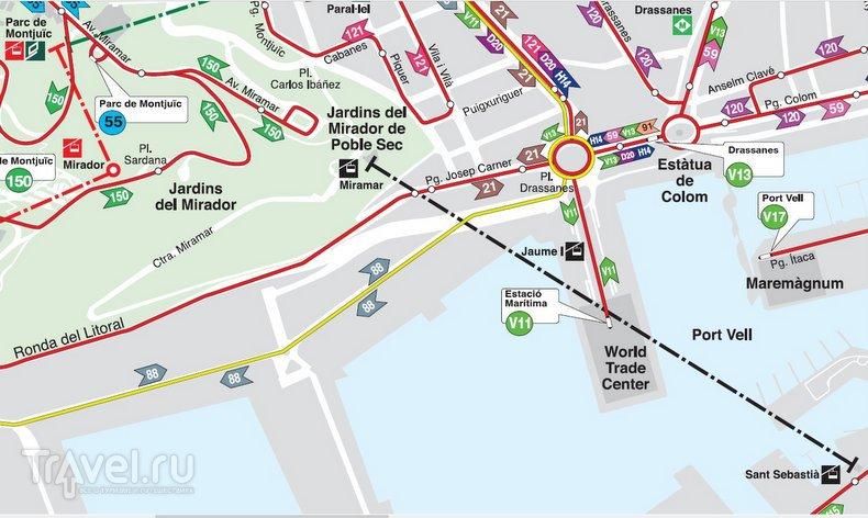 Барселона: парк Кактусов / Испания