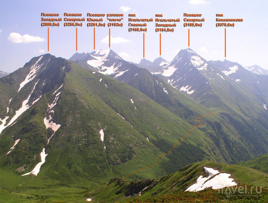 Долина Псеашхо / Россия