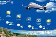 """Главная страница нового сайта """"Аэрофлота"""" // Travel.ru"""